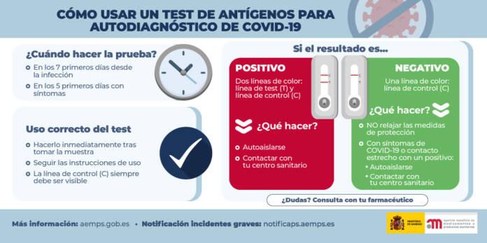 Self-diagnostic test